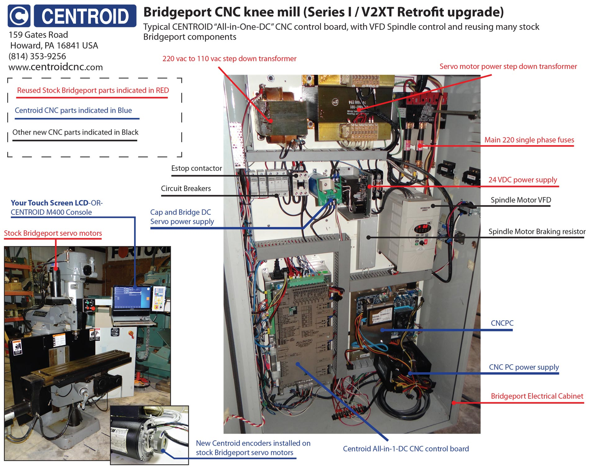 Cnc Controller For Bridgeport V2xt Dx 32 Retrofit Controls Plc Panel Wiring Diagram Pdf Download The