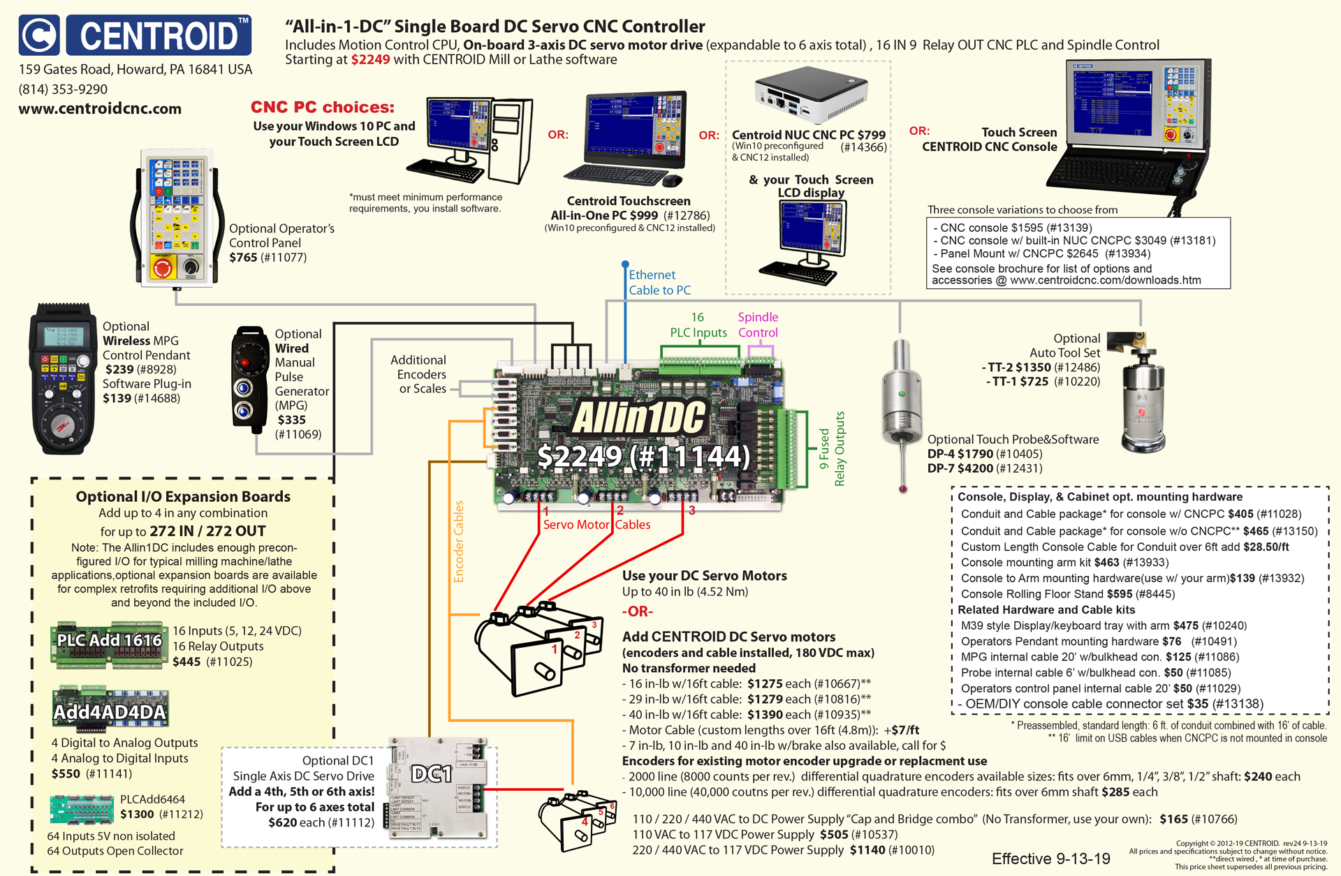 220 440 To 110 Transformer Wiring Diagram - Schematic Diagrams