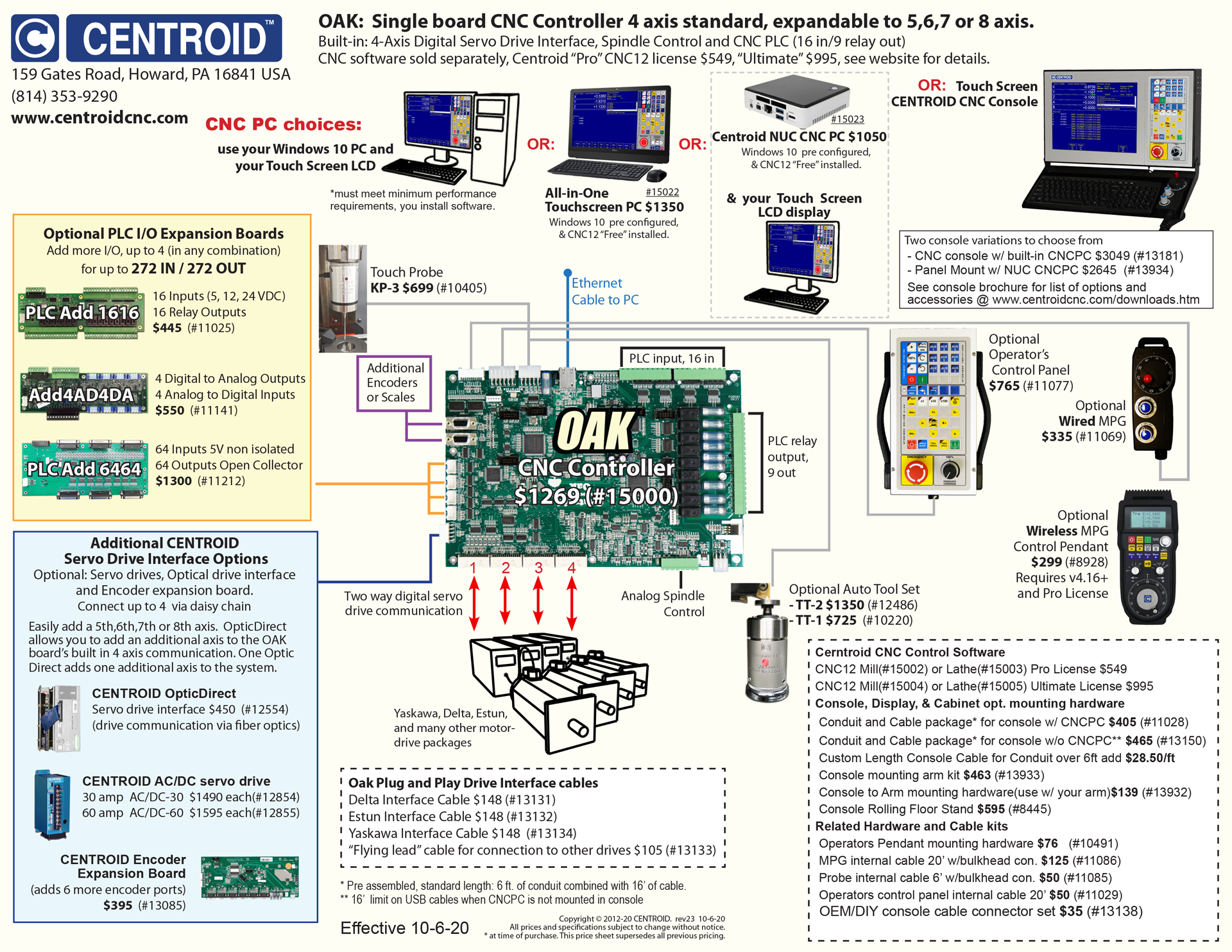 Centroid Cnc Controller Technology For Ac And Dc Servo Motor Based Click Image To See Larger View On