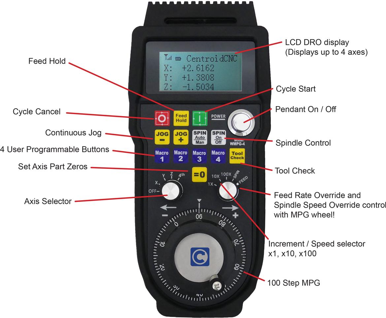 MPG Handwheel wireless CNC control pendant