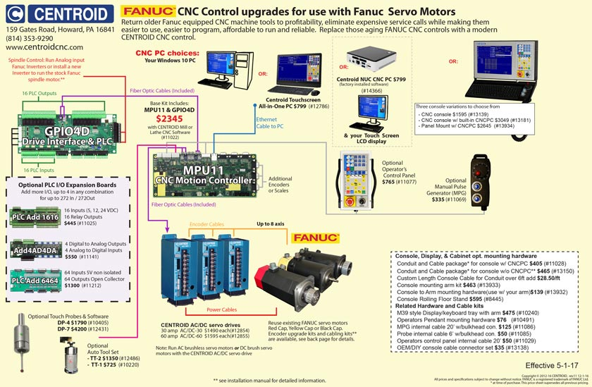 centroid cnc machine price