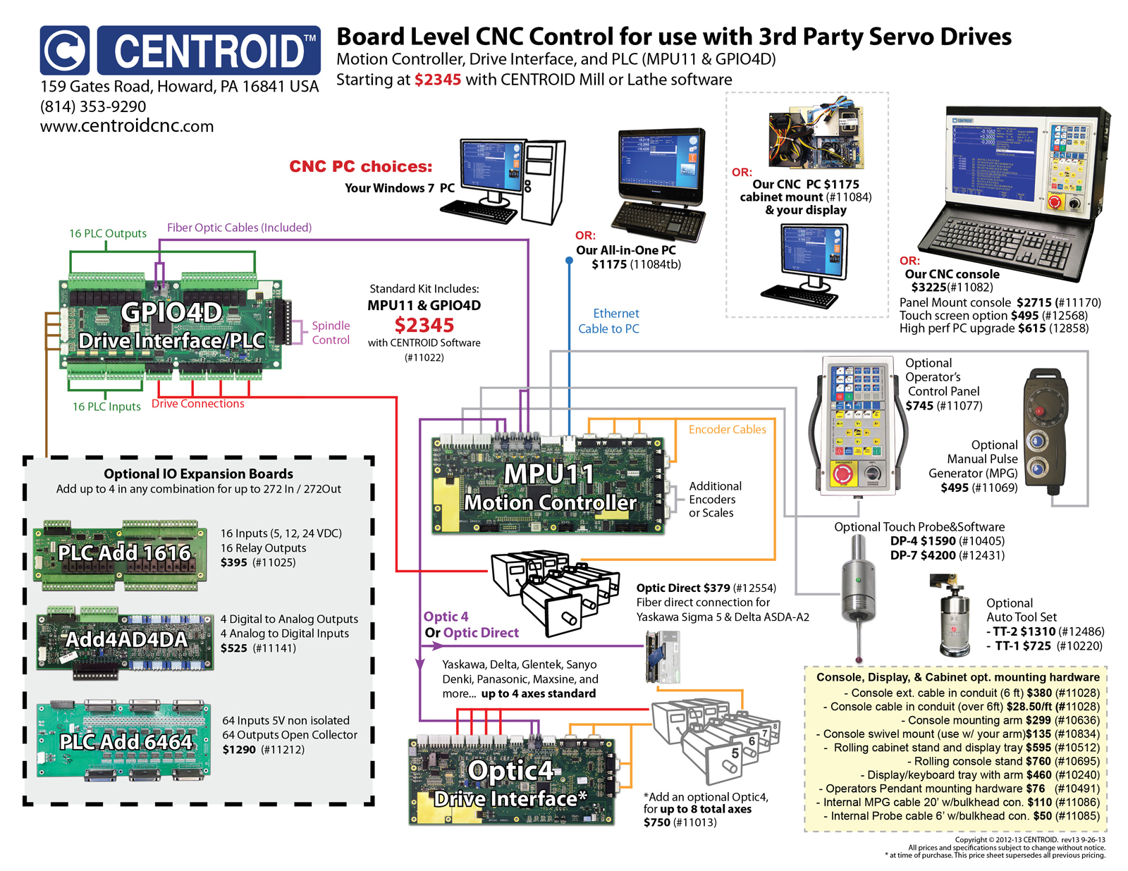 CENTROID CNC control for use with Yaskawa and Delta AC brushless servo  drives